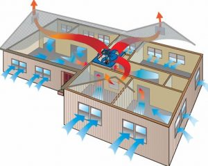 whole house attic exhaust fan