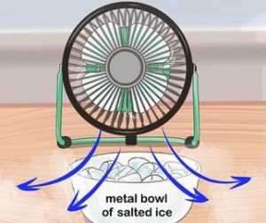 best way to cool a room with fan